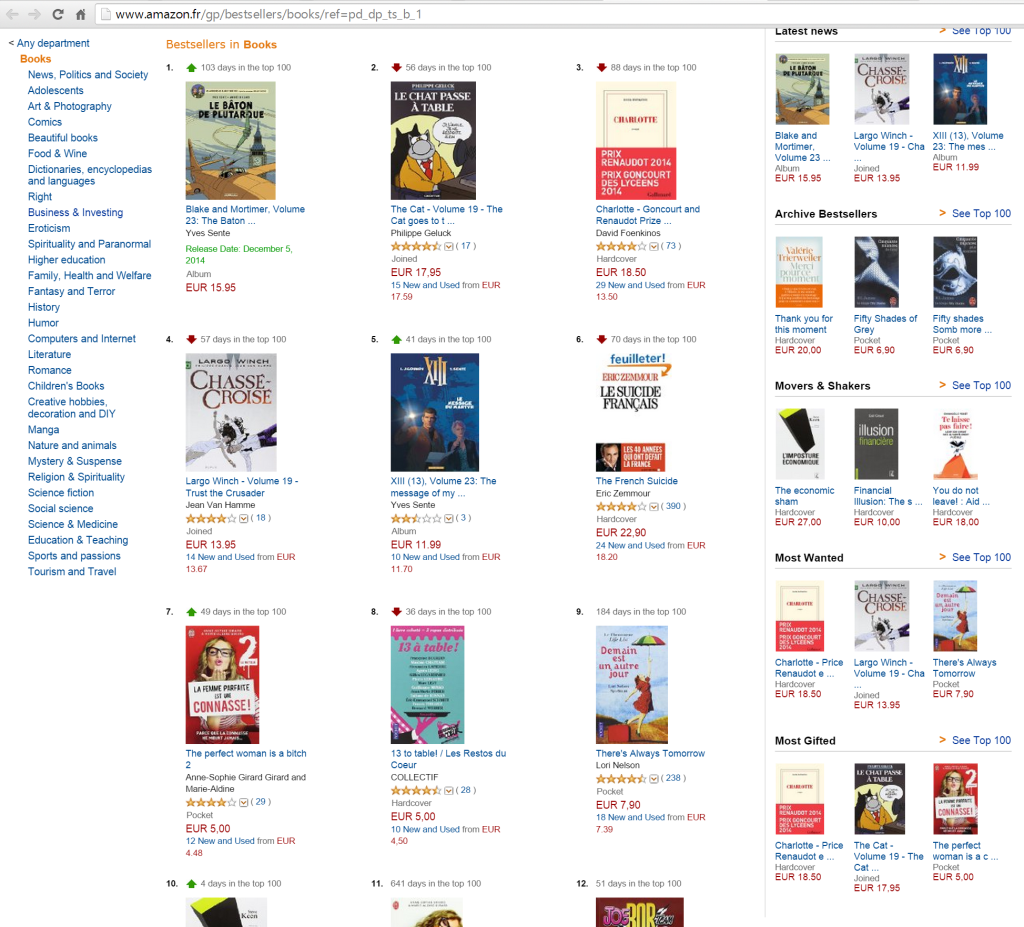 KeenImpostureAmazonRank10th20141204