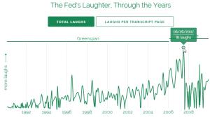 FederalReserveLaughterFOMC_PreBNP